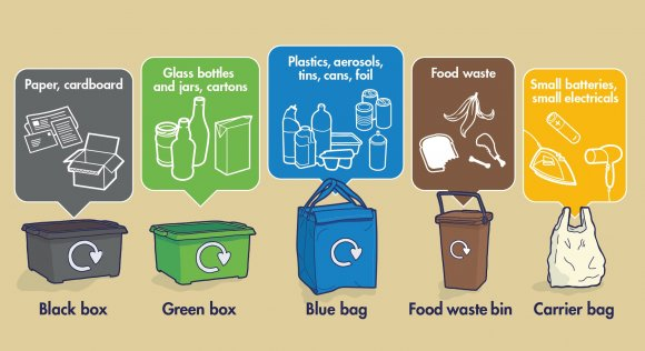 Infogrpahic showing the new blue bags for increased recycled items